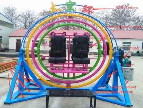 4 Seat Human Gyroscope Rides